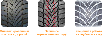 Goodyear UltraGrip Ice (2)