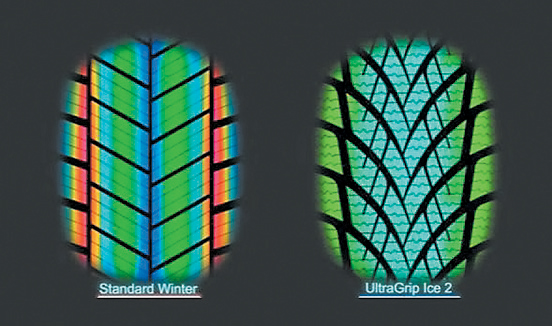 Goodyear UltraGrip Ice (3)