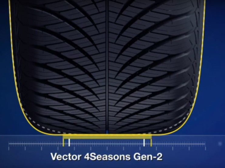 Goodyear Vector 4 Seasons G2 (2)