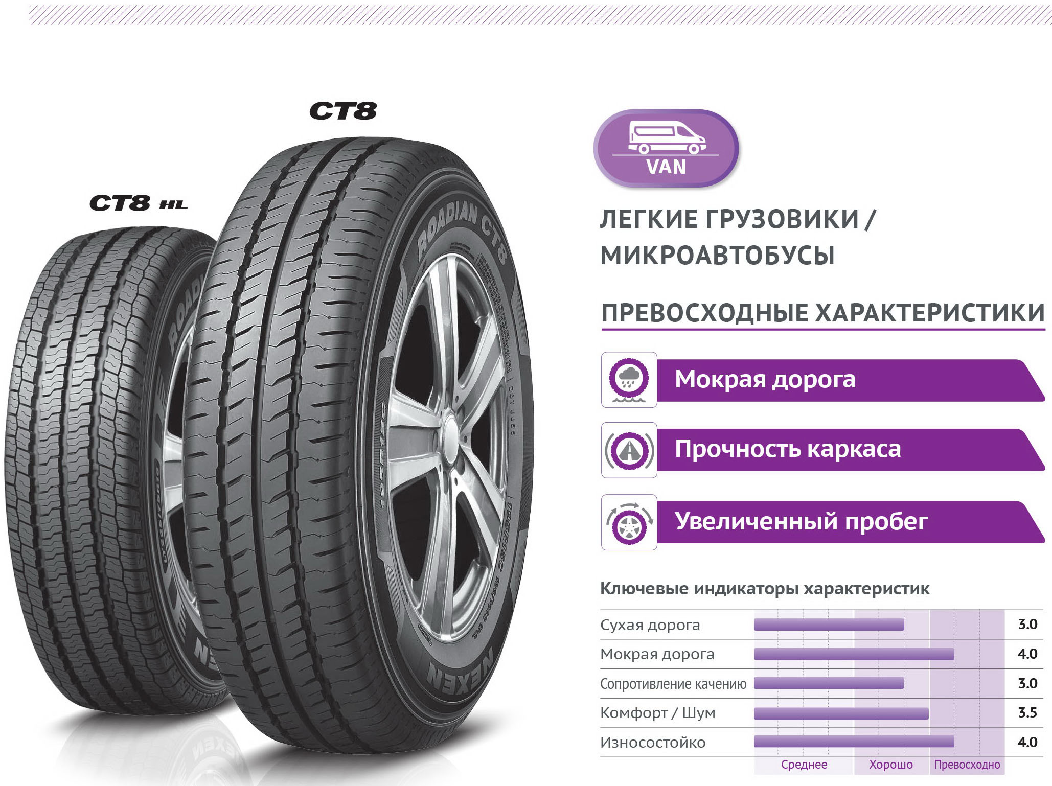 Nexen Roadian CT8 (3)