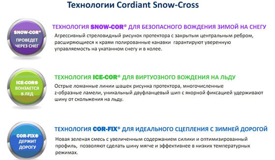 Технологии Cordiant Snow Cross